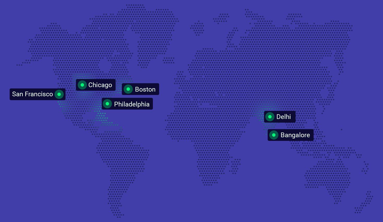 Global Presence Datazymes